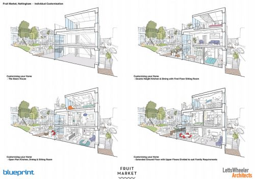 Blueprint submits plans for fruit market development blueprint submits plans for fruit market development property malvernweather Gallery