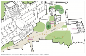 - Screenshot 2021 05 24 at 06 - Minster launches plans for new public open space